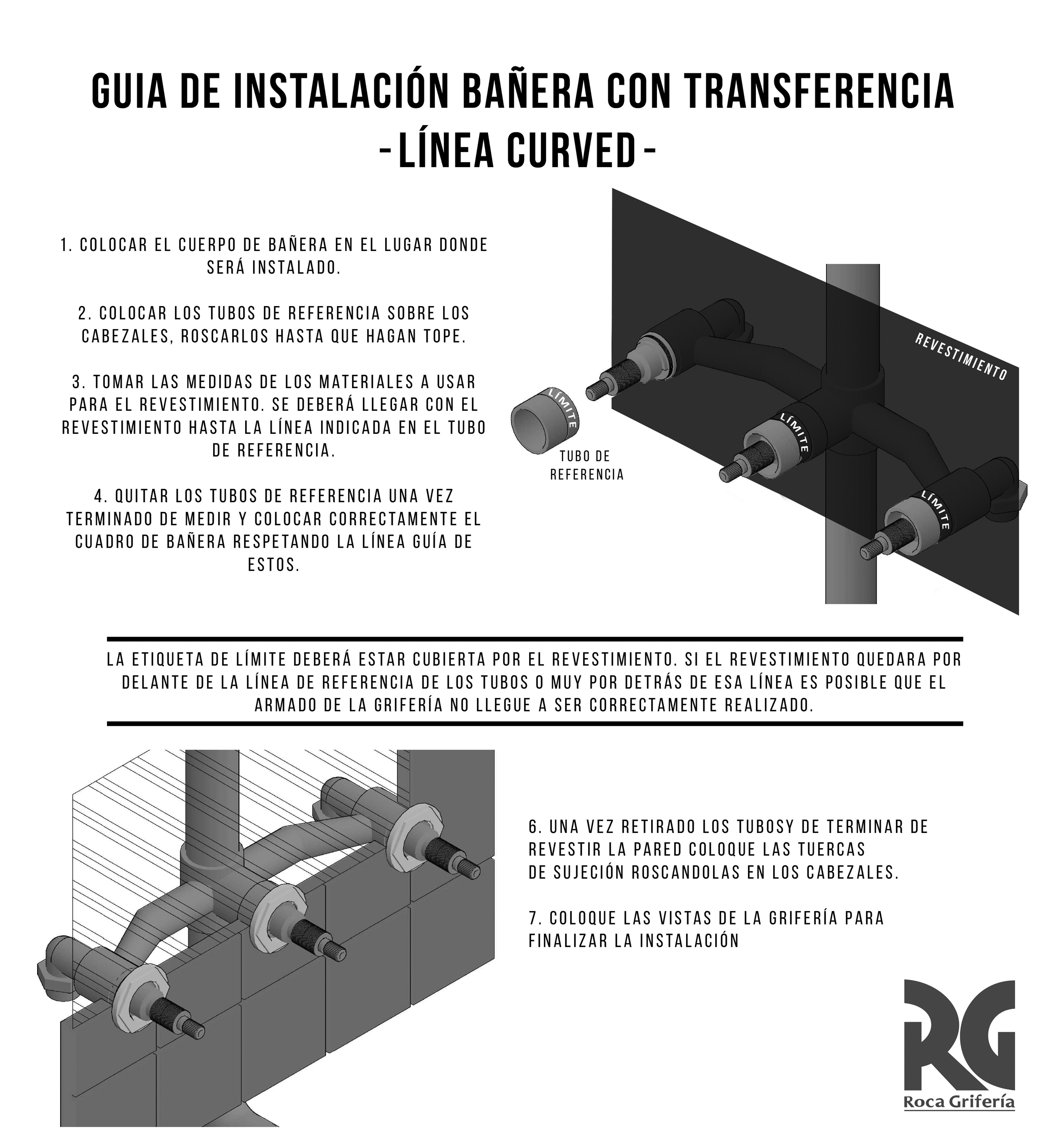 Manual de despiece 1 - Roca Grifería